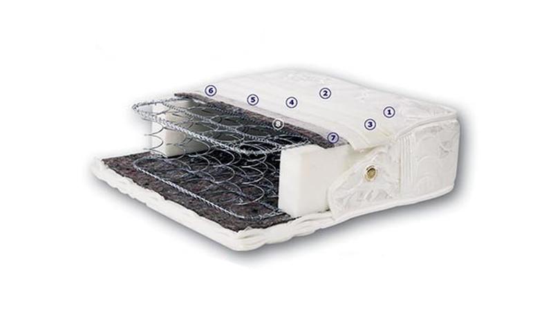 4 klíma csatornás többféle méretben rendelhető matrac