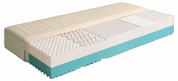 DUET kétféle keménységi oldallal rendelkező 5 ergonómiai zónás matrac
