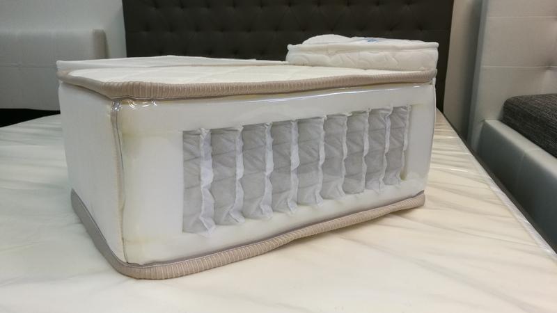 20 cm magasságú matrac, mely kiváló alátámasztást nyújt az egész testnek