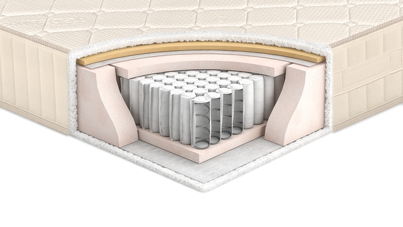Zsákrugókkal ellátott, memóriahabos fekvőfelülettel készült kényelmes matrac