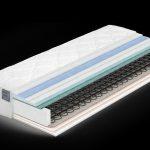REAL matrac többrétegű herkules rugós matrac