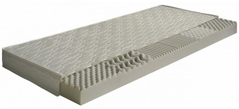 PEAR matrac a legnépszerűbb 5 ergonómiai zónás matrac